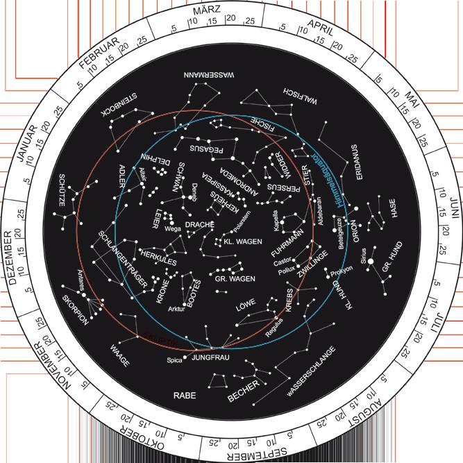 sternenhimmel karte Sternfreunde Münster   Drehbare Sternkarte, der Sternenhimmel am  sternenhimmel karte